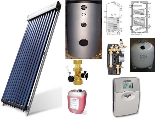solaranlagen onlineshop solarkollektoren f r solarthermieanlagen thermische solaranlage kaufen. Black Bedroom Furniture Sets. Home Design Ideas